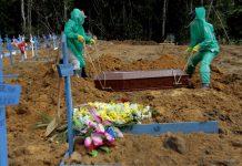 Covid-19: Brasil registra 631 mortes pela doença em 24 horas